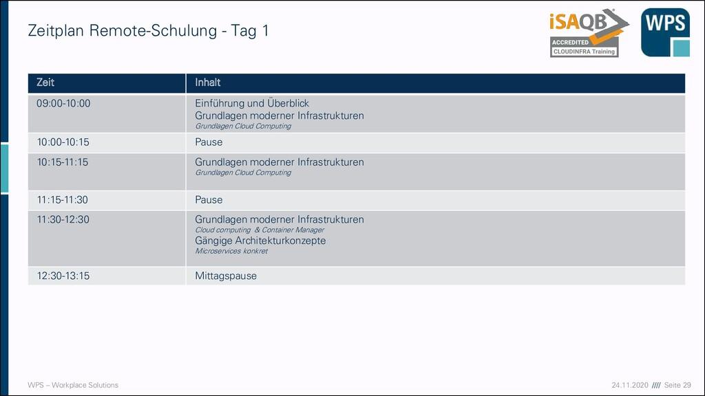 17.09.20 //// Seite 29 WPS – Workplace Solution...