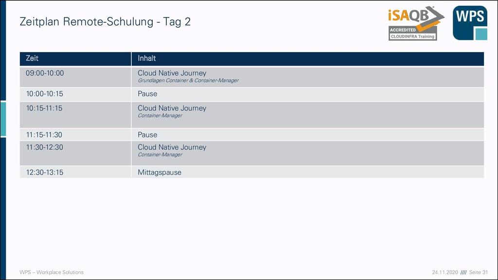 17.09.20 //// Seite 31 WPS – Workplace Solution...