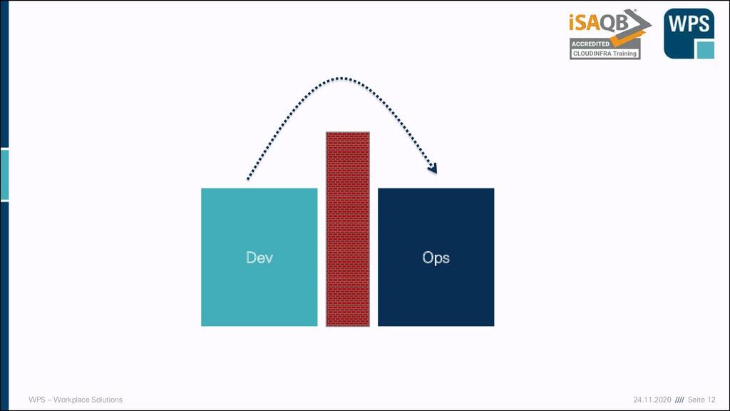 17.09.20 //// Seite 14 WPS – Workplace Solution...