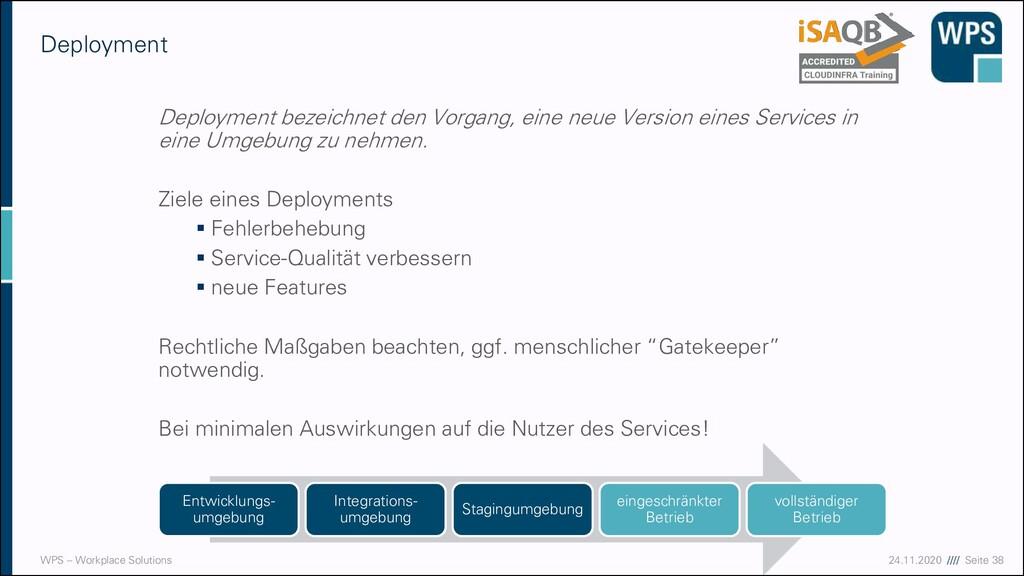 17.09.20 //// Seite 40 WPS – Workplace Solution...