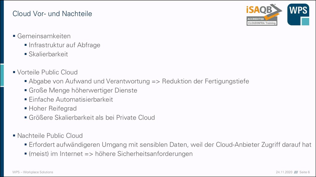 17.09.20 //// Seite 6 WPS – Workplace Solutions...