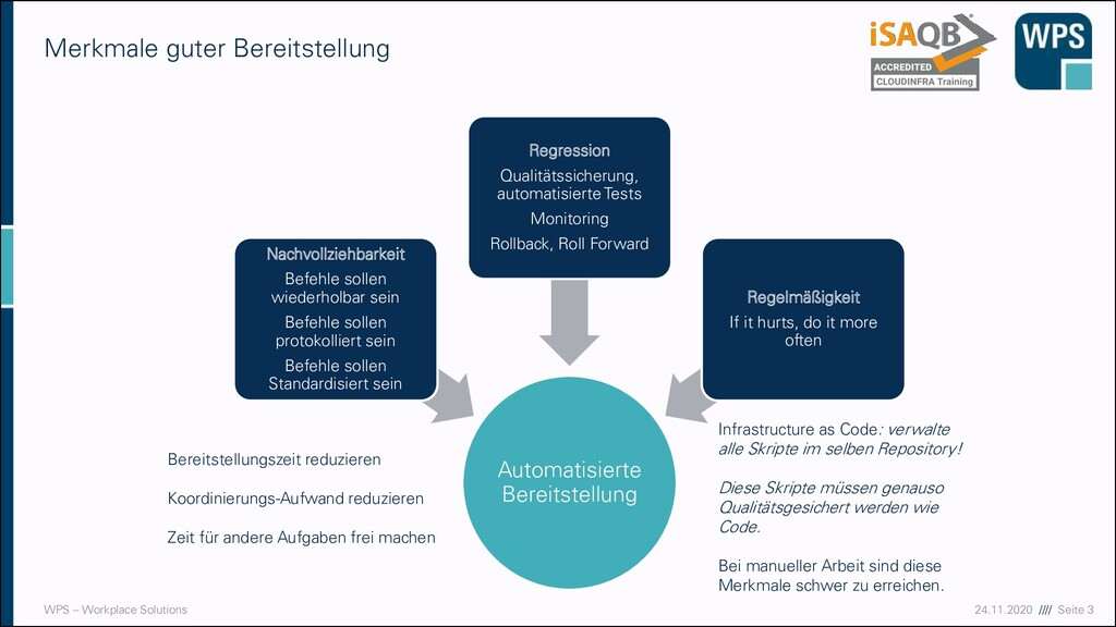 17.09.20 //// Seite 5 WPS – Workplace Solutions...