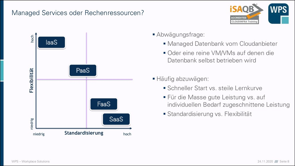 17.09.20 //// Seite 8 WPS – Workplace Solutions...