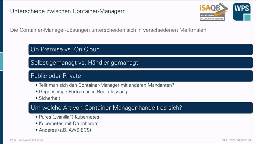 17.09.20 //// Seite 36 WPS – Workplace Solution...