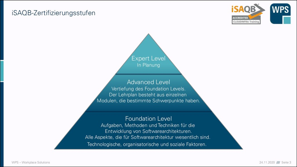 17.09.20 //// Seite 3 WPS – Workplace Solutions...