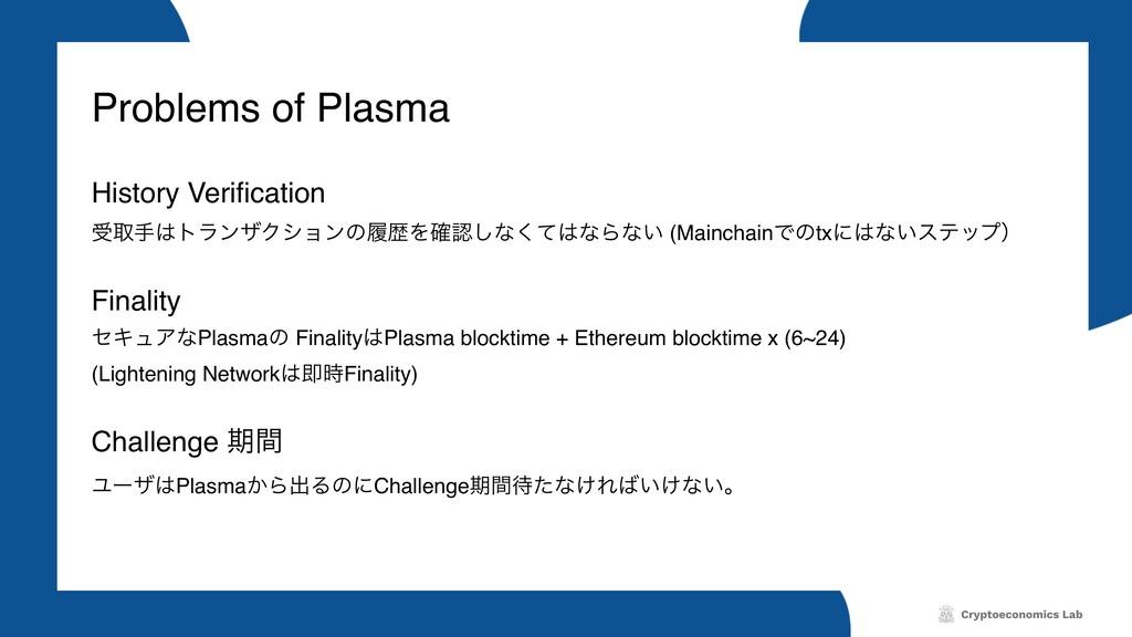Problems of Plasma History Verification डऔखτϥϯβ...