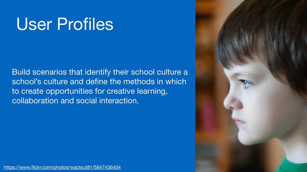 User Profiles https://www.flickr.com/photos/wacto...