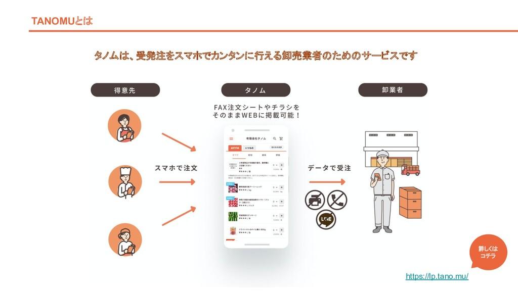 TANOMUとは タノムは、受発注をスマホでカンタンに行える卸売業者のためのサービスです ht...