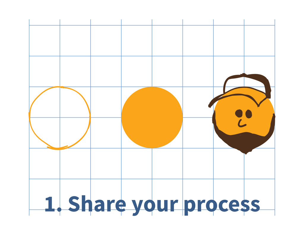 1. Share your process