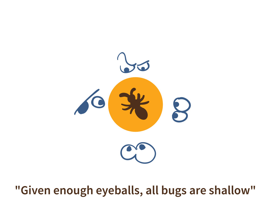 """""""Given enough eyeballs, all bugs are shallow"""""""