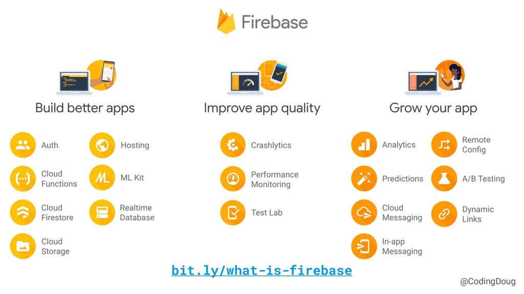 @CodingDoug bit.ly/what-is-firebase