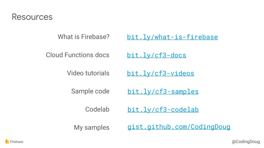 @CodingDoug Resources What is Firebase? bit.ly/...