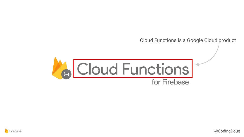 @CodingDoug Cloud Functions is a Google Cloud p...
