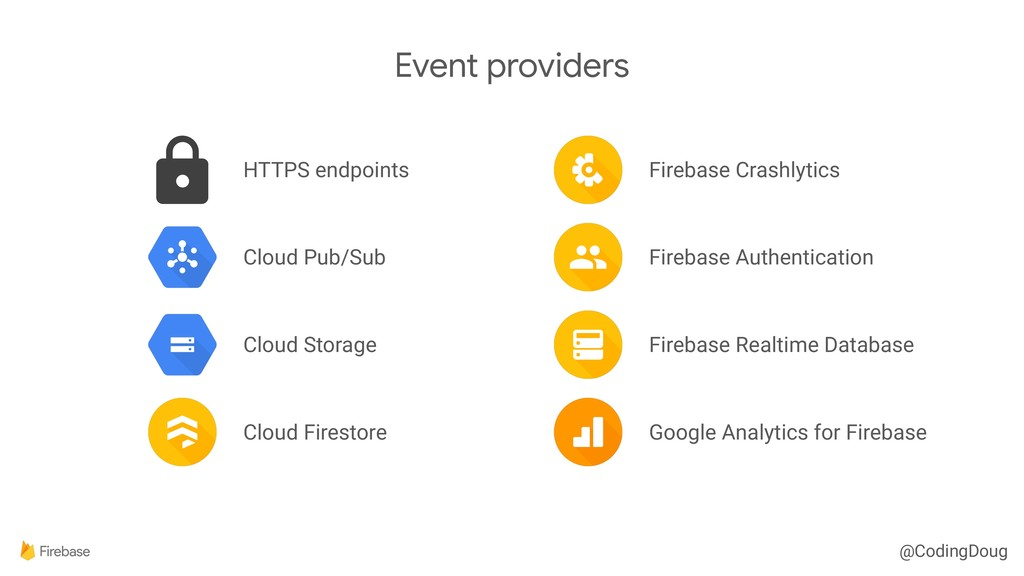 @CodingDoug Cloud Firestore Firebase Crashlytic...