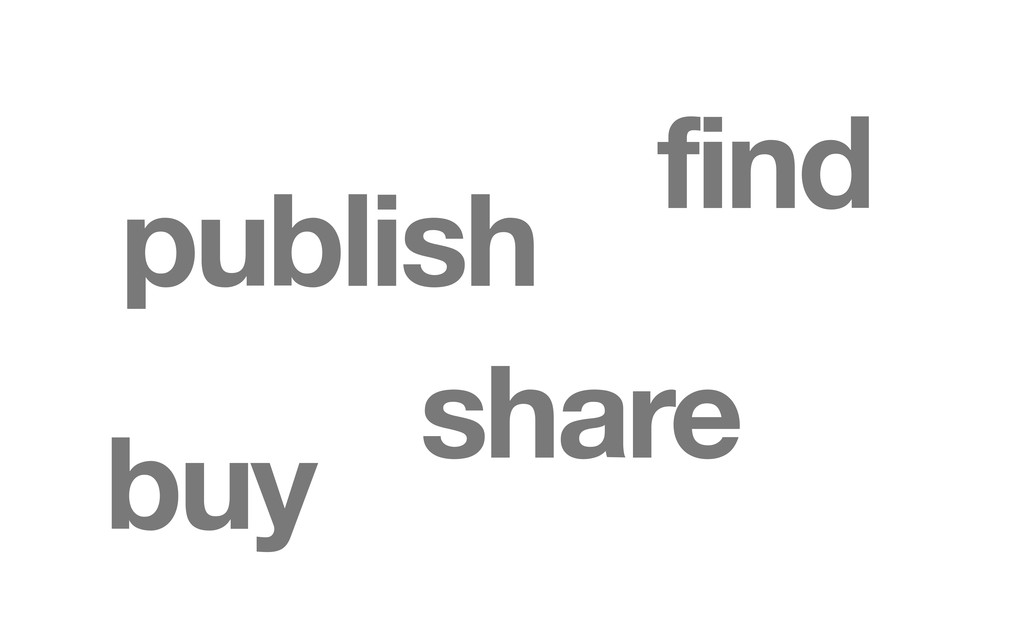 find buy publish share