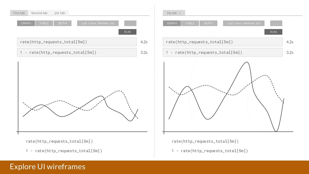 Explore UI wireframes rate(http_requests_total[...