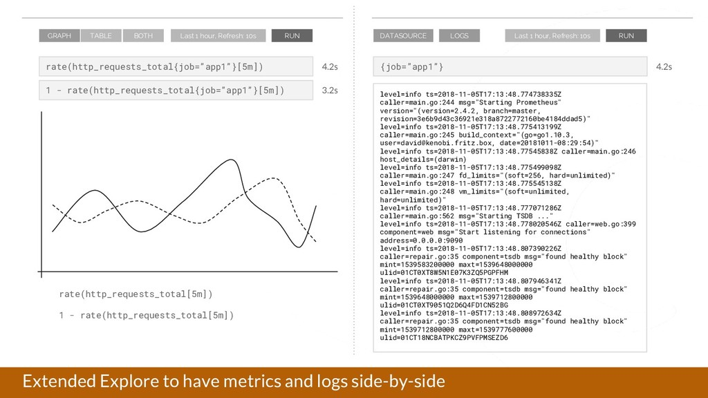 Extended Explore to have metrics and logs side-...