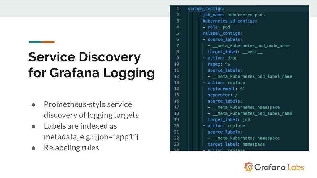 Service Discovery for Grafana Logging ● Prometh...