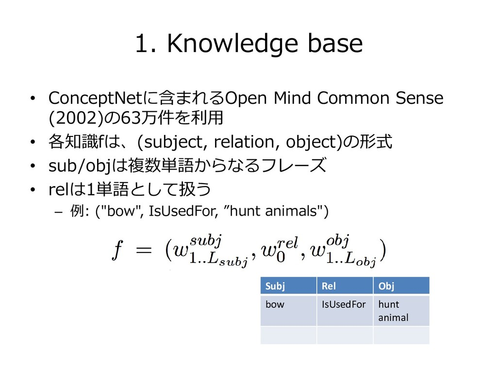 1. Knowledge base • ConceptNetに含まれるOpen Mind Co...