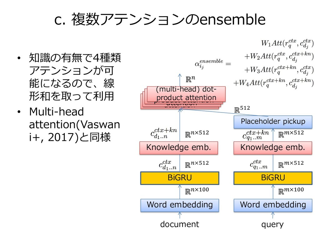 c. 複数アテンションのensemble document query Word embedd...