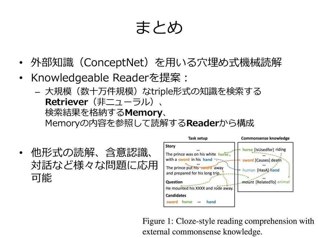 まとめ • 外部知識(ConceptNet)を用いる穴埋め式機械読解 • Knowledgea...