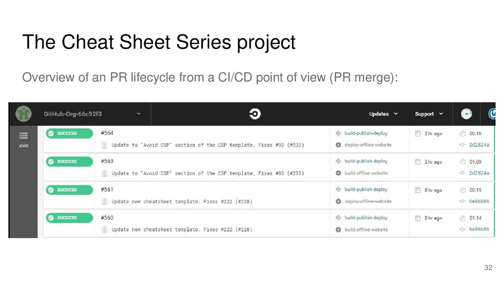 The Cheat Sheet Series project Overview of an P...
