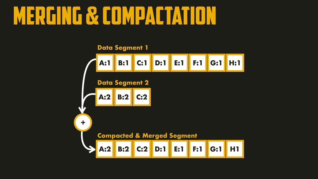 Merging & Compactation A:2 B:2 C:2 A:1 B:1 C:1 ...