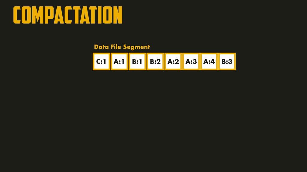 C:1 A:1 B:1 B:2 A:2 A:3 A:4 B:3 Data File Segme...