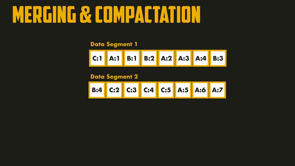 B:4 C:2 C:3 C:4 C:5 A:5 A:6 A:7 C:1 A:1 B:1 B:2...