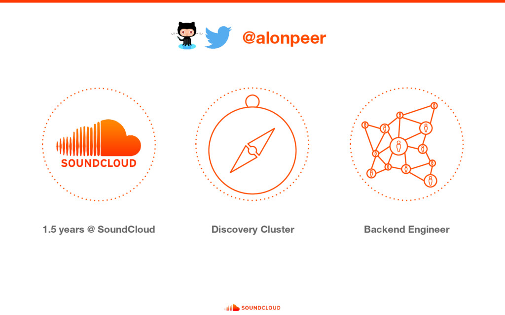 1.5 years @ SoundCloud Discovery Cluster Backen...