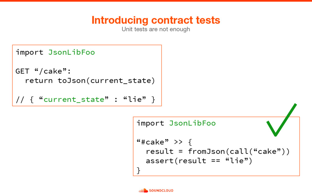 Unit tests are not enough Introducing contract ...