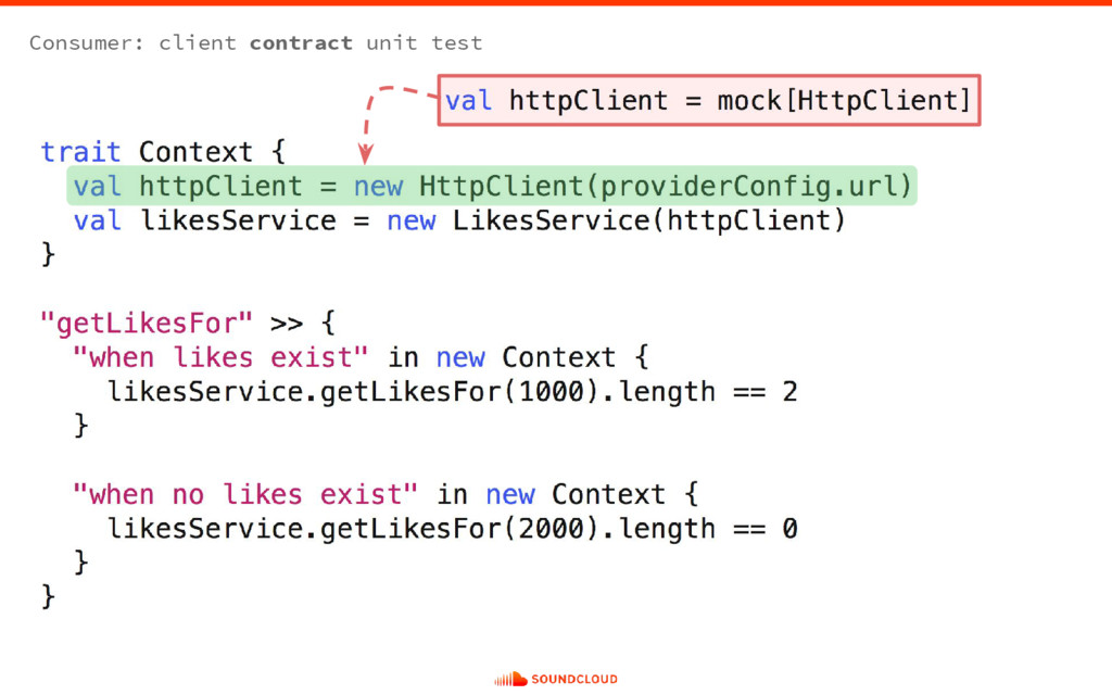 Consumer: client contract unit test