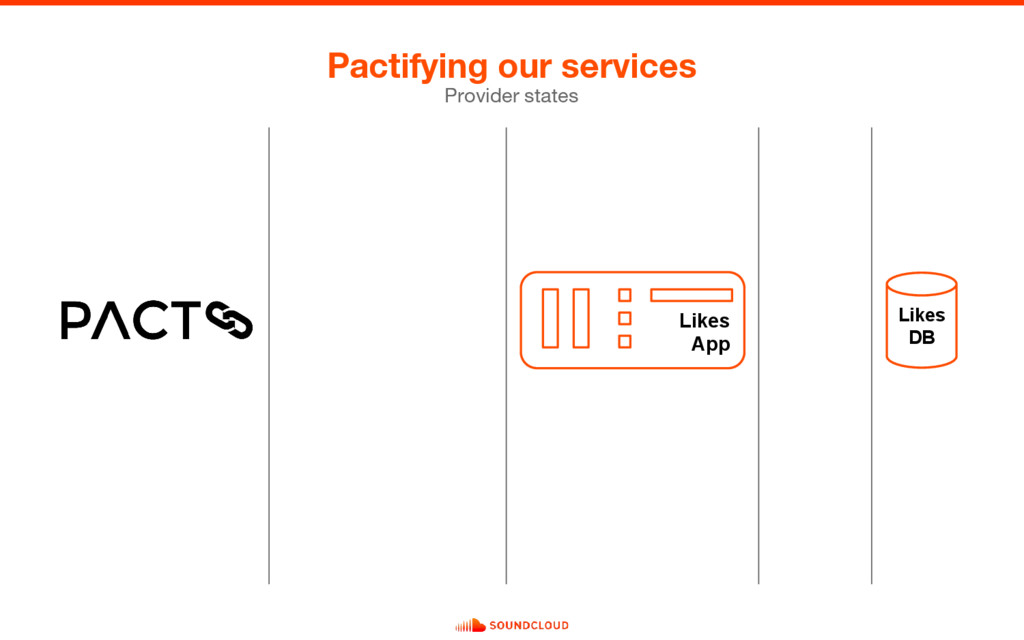 Pactifying our services Provider states Likes A...