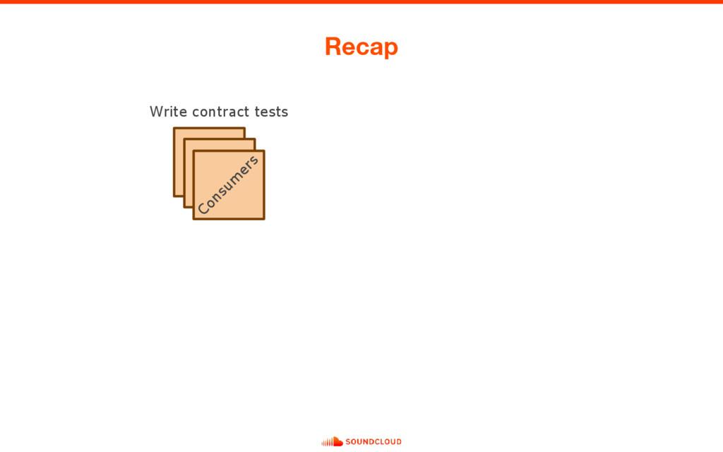 Recap Write contract tests Consum ers