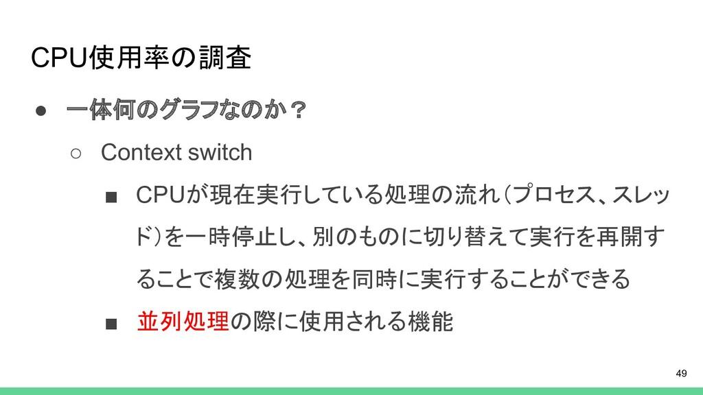 CPU使用率の調査 ● 一体何のグラフなのか? ○ Context switch ■ CPUが...