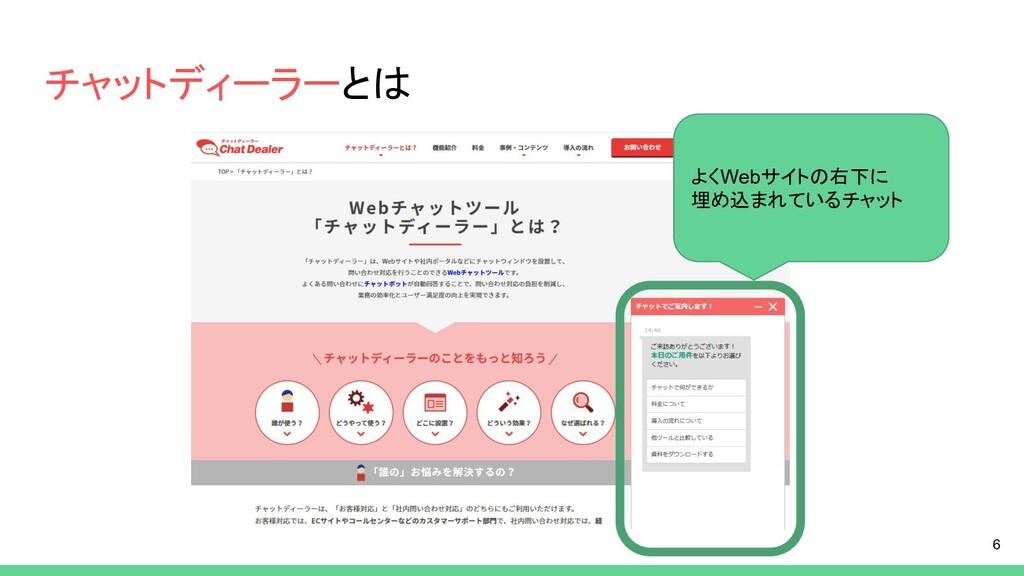 チャットディーラーとは 6 よくWebサイトの右下に 埋め込まれているチャット