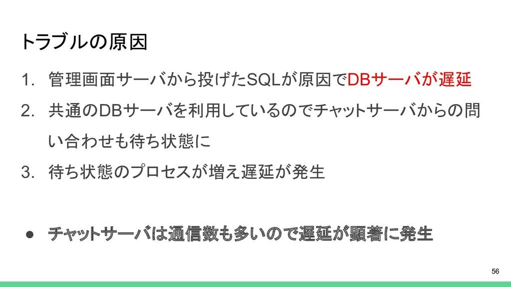 トラブルの原因 1. 管理画面サーバから投げたSQLが原因でDBサーバが遅延 2. 共通のDB...