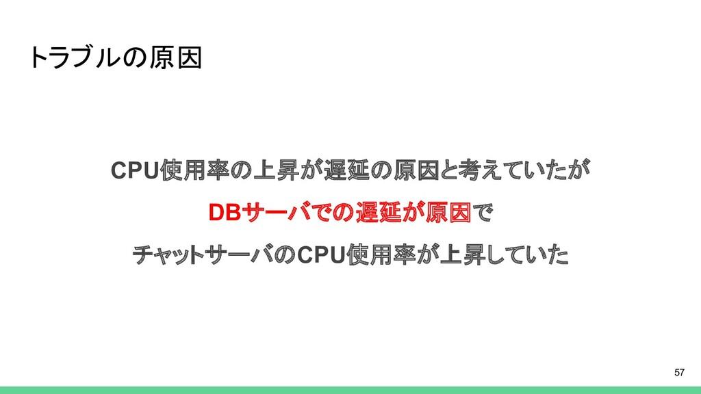 トラブルの原因 CPU使用率の上昇が遅延の原因と考えていたが DBサーバでの遅延が原因で チャ...
