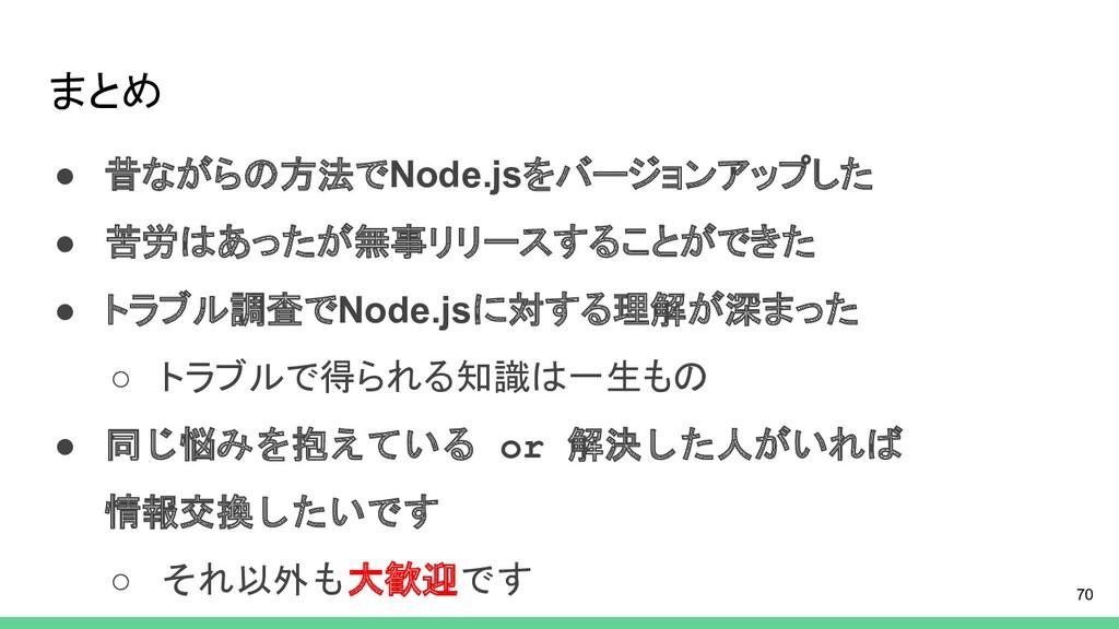 まとめ ● 昔ながらの方法でNode.jsをバージョンアップした ● 苦労はあったが無事リリー...