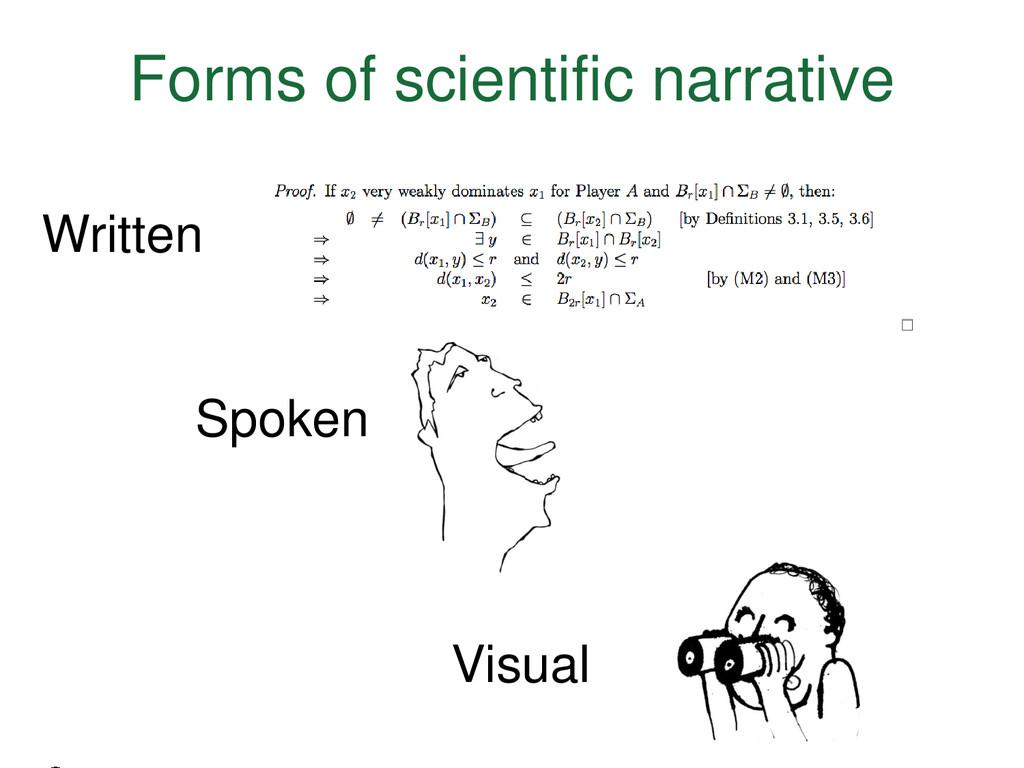 Forms of scientific narrative Written Spoken Vi...
