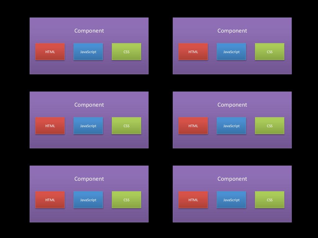 Component  HTML  JavaScript  CSS...