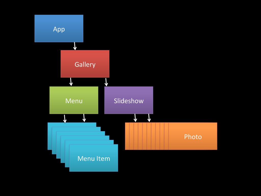 App  Gallery  Slideshow  Menu  Menu...