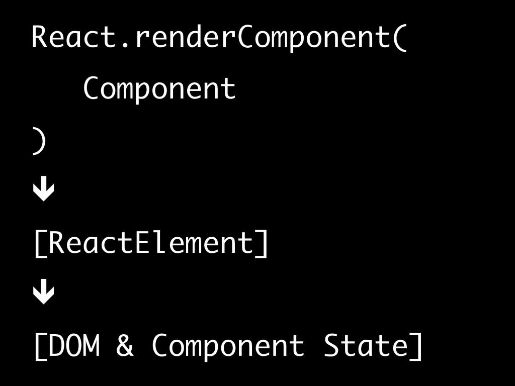 React.renderComponent( Component ) ê [Reac...
