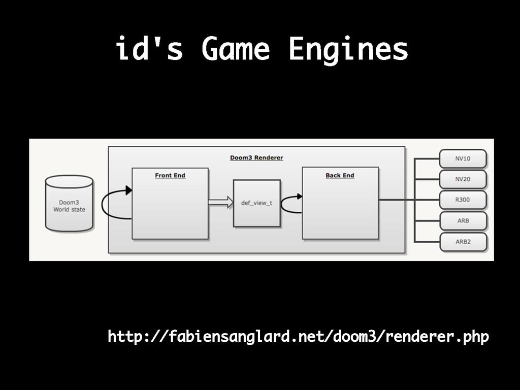http://fabiensanglard.net/doom3/renderer.php id...