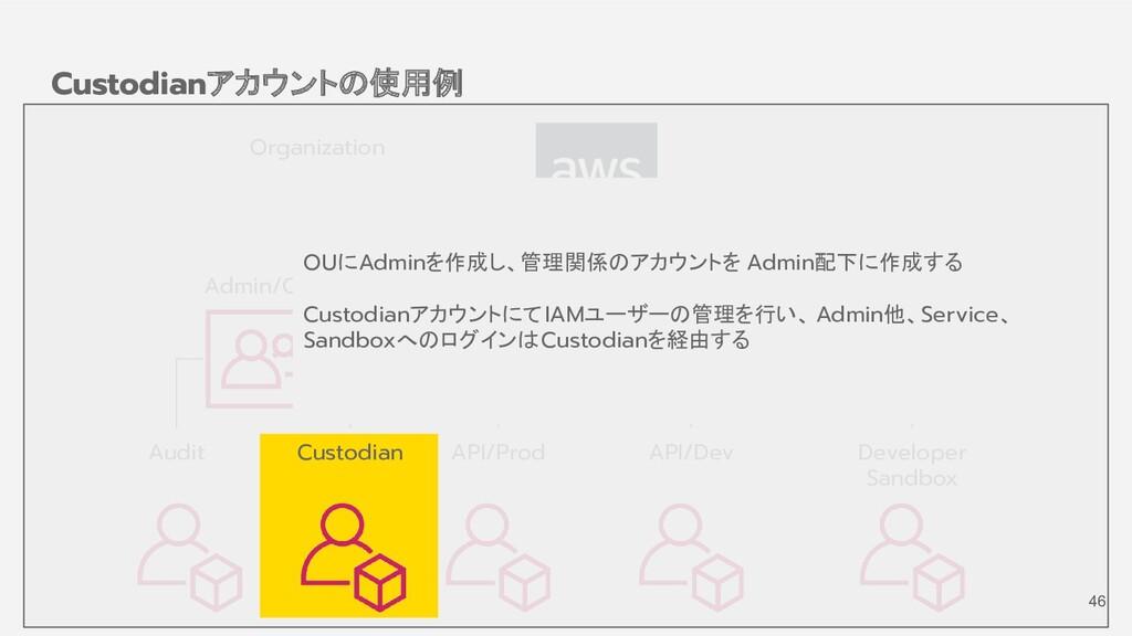 Custodianアカウントの使用例 Admin/OU Service/OU Sandbox/...