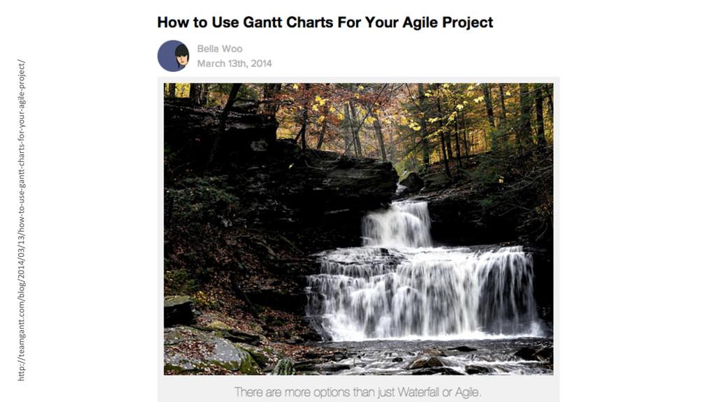 hAp://teamganA.com/blog/2014/03/13/how-‐to-‐u...