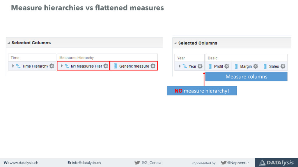 Measure columns NO measure hierarchy!