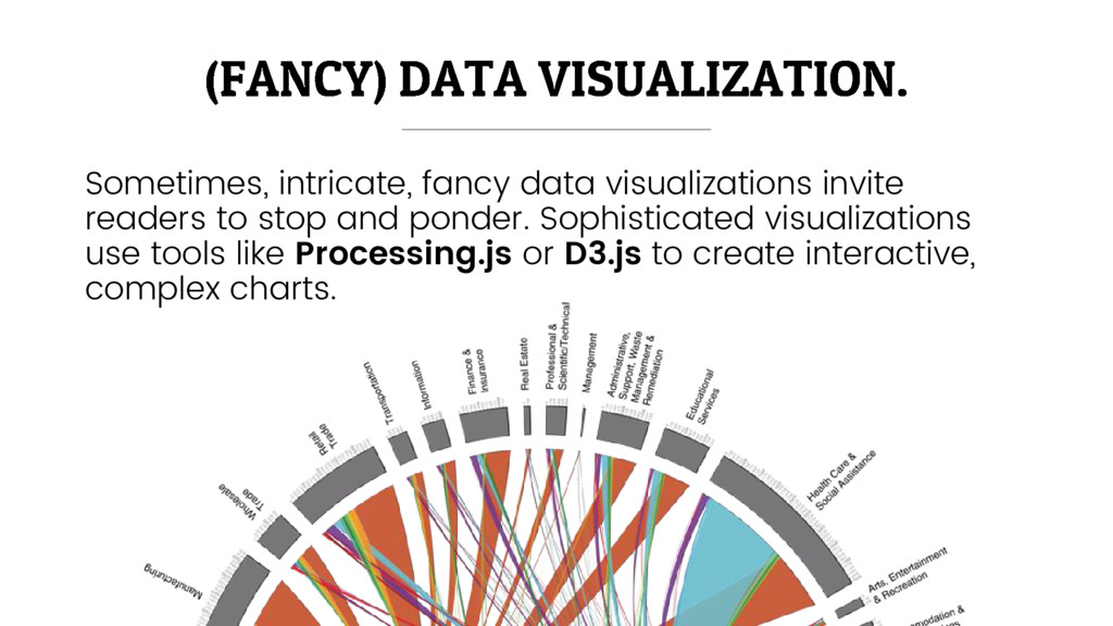 Sometimes, intricate, fancy data visualizations...