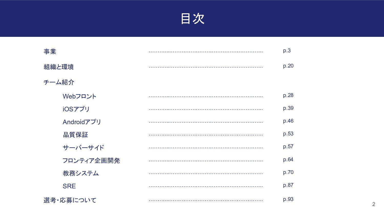 未来の「当たり前」の教育をつくる Vision / Mission ほんの少し先の未来、 ネッ...