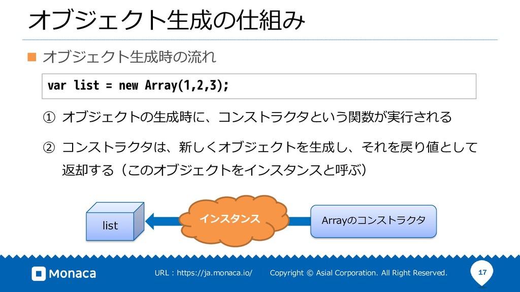17 オブジェクト生成の仕組み ◼ オブジェクト生成時の流れ ① オブジェクトの生成時に、コン...